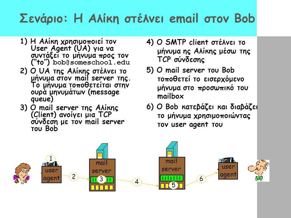 Σενάριο: Η Αλίκη στέλνει email στον Bob