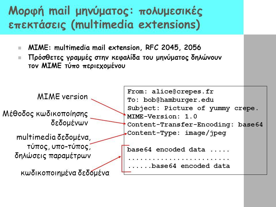 Μορφή mail μηνύματος: πολυμεσικές επεκτάσεις (multimedia extensions)