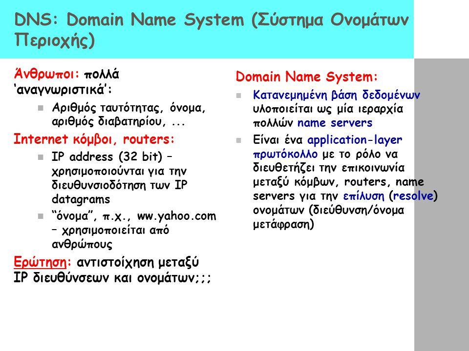 DNS: Domain Name System (Σύστημα Ονομάτων Περιοχής)
