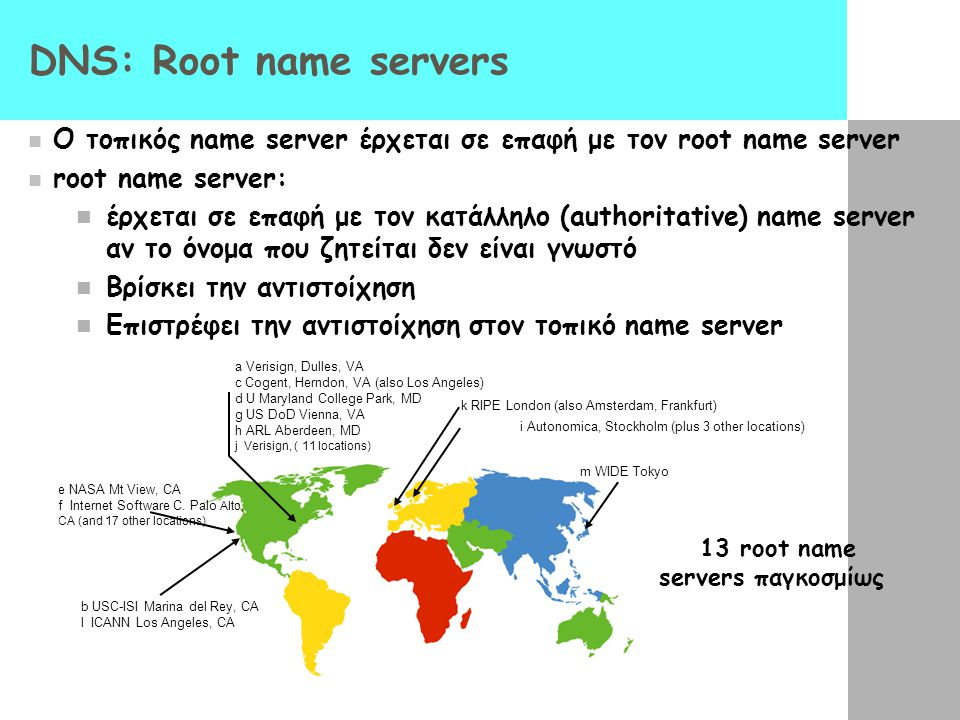 DNS: Root name servers Ο τοπικός name server έρχεται σε επαφή με τον root name server. root name server: