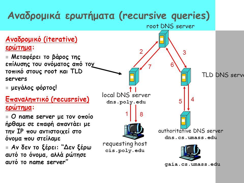 Αναδρομικά ερωτήματα (recursive queries)