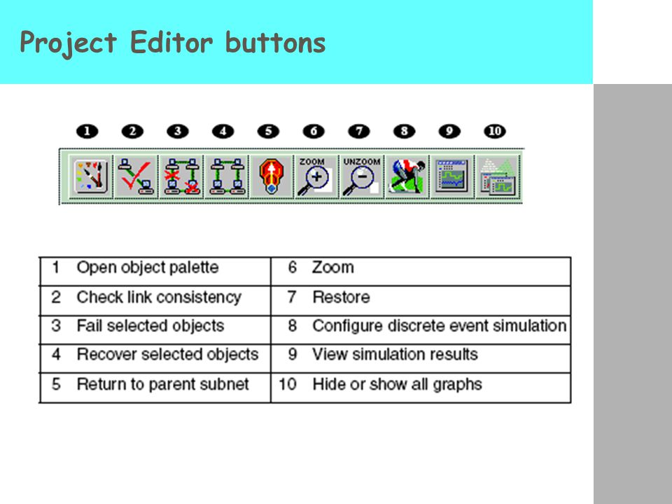 Project Editor buttons