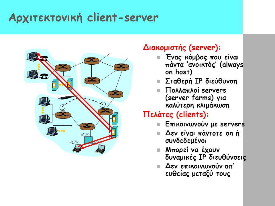 Αρχιτεκτονική client-server