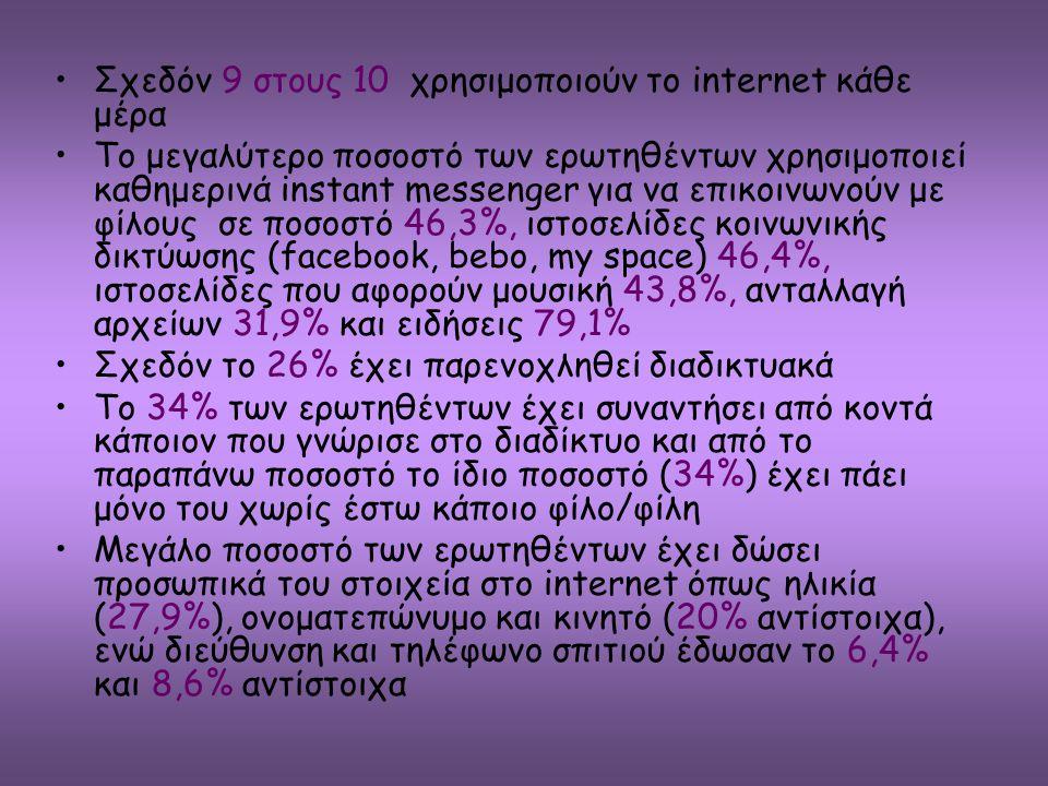 Σχεδόν 9 στους 10 χρησιμοποιούν το internet κάθε μέρα