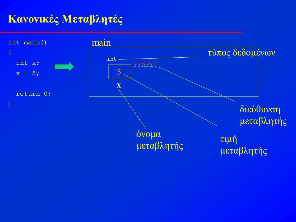 Κανονικές Μεταβλητές main τύπος δεδομένων 5 x διεύθυνση μεταβλητής