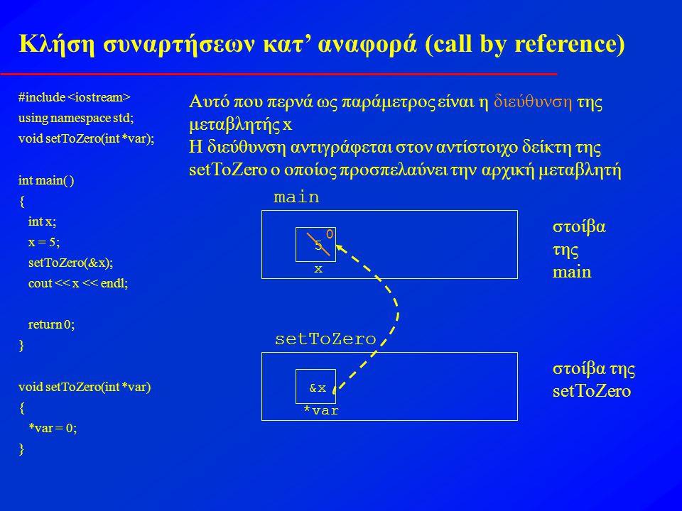 Κλήση συναρτήσεων κατ' αναφορά (call by reference)