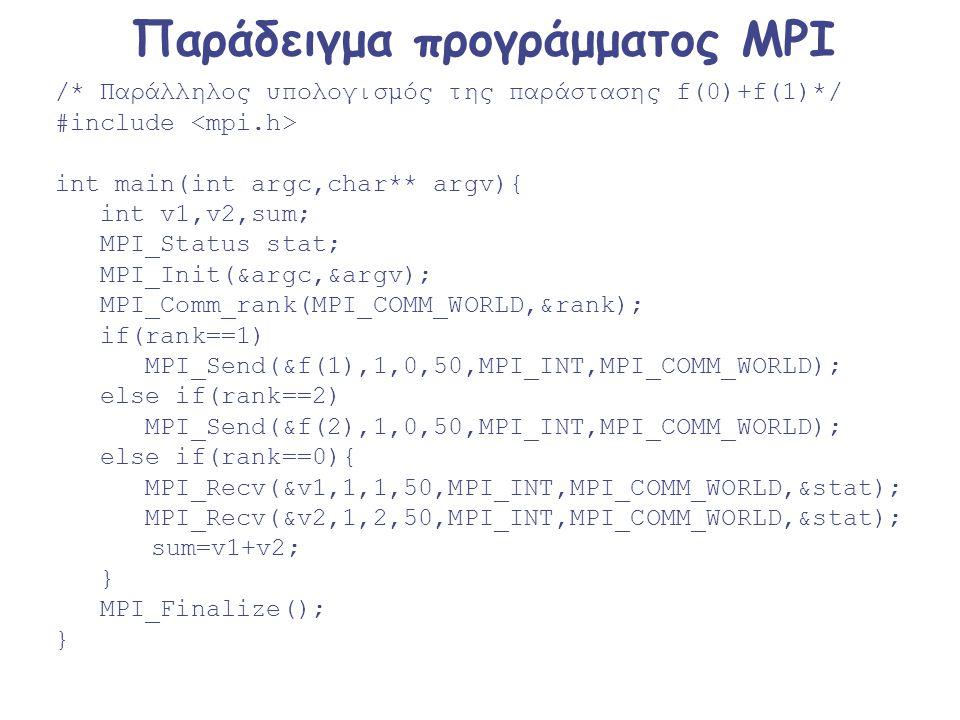 Παράδειγμα προγράμματος MPI