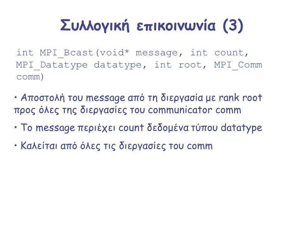 Συλλογική επικοινωνία (3)