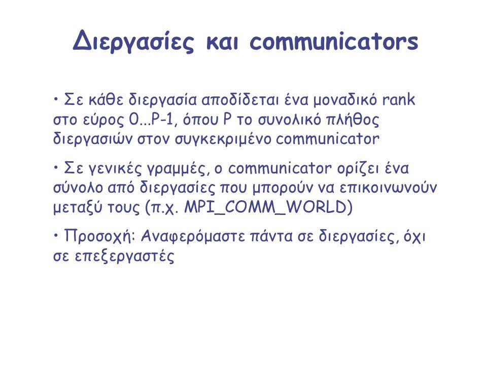 Διεργασίες και communicators
