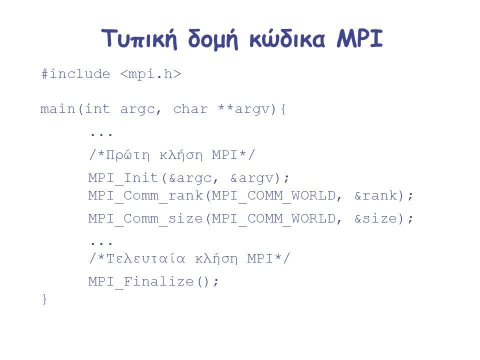 Τυπική δομή κώδικα MPI #include <mpi.h> main(int argc, char **argv){ ... /*Πρώτη κλήση MPI*/