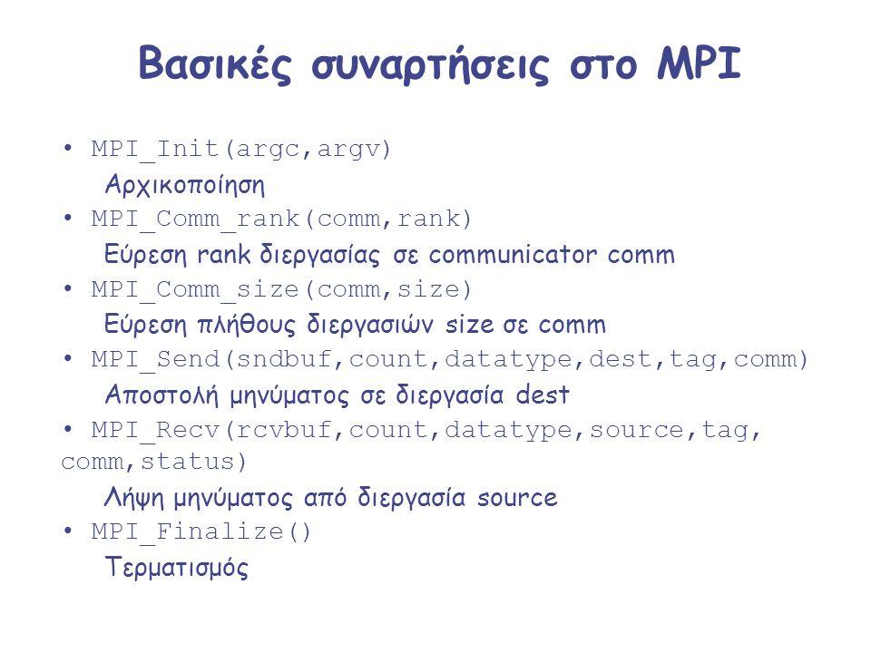 Βασικές συναρτήσεις στο MPI