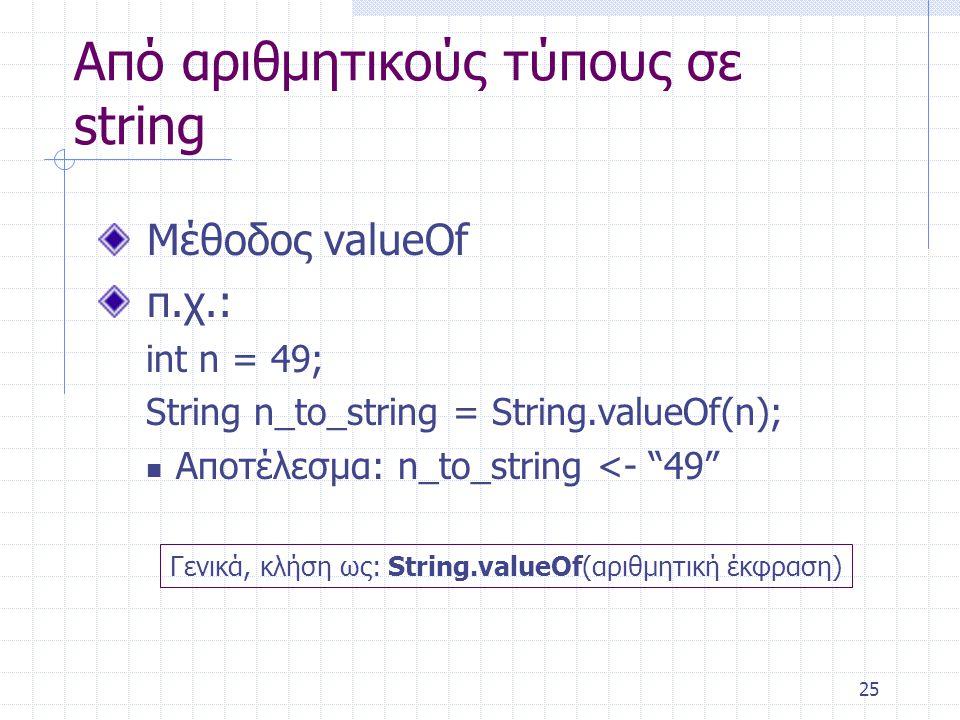 Από αριθμητικούς τύπους σε string
