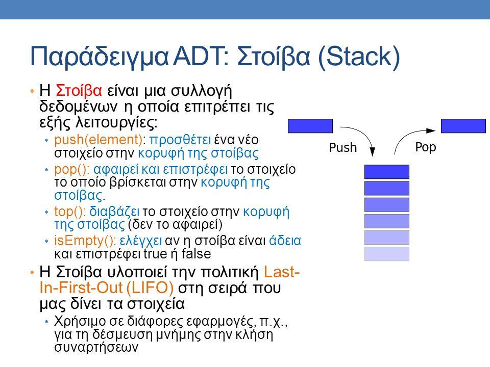 Παράδειγμα ADT: Στοίβα (Stack)