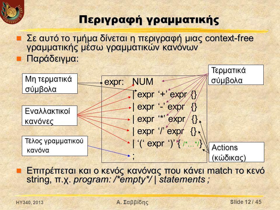 Περιγραφή γραμματικής