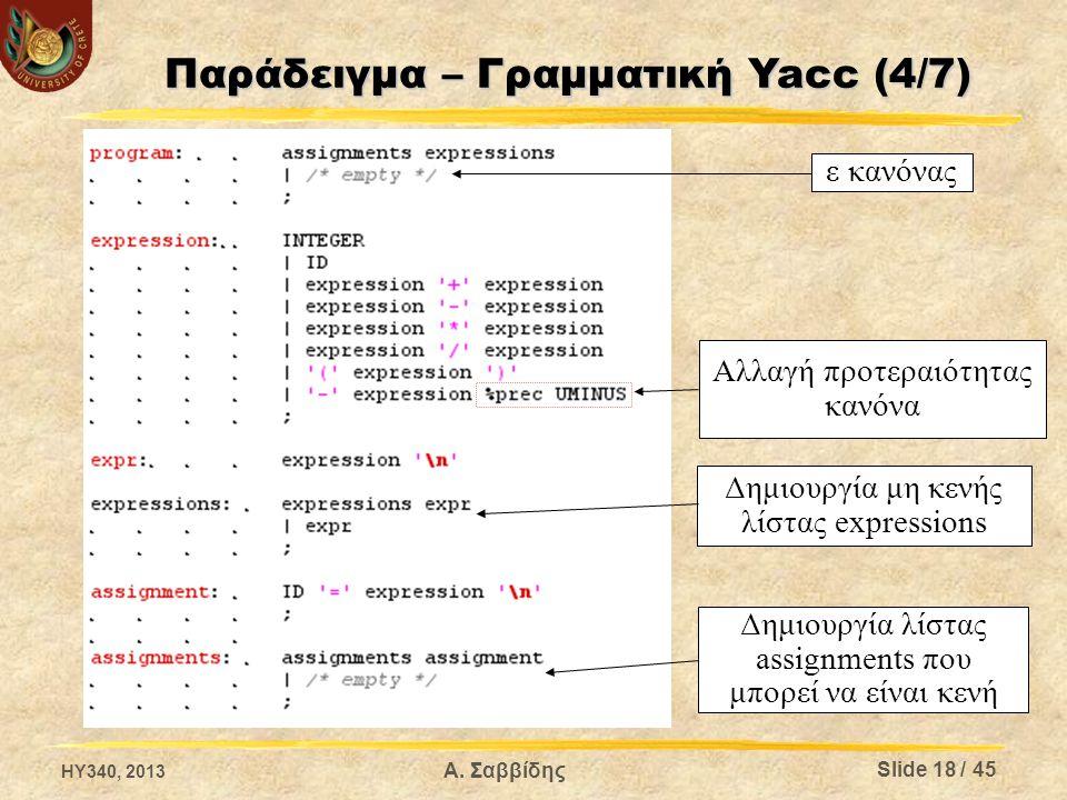 Παράδειγμα – Γραμματική Yacc (4/7)