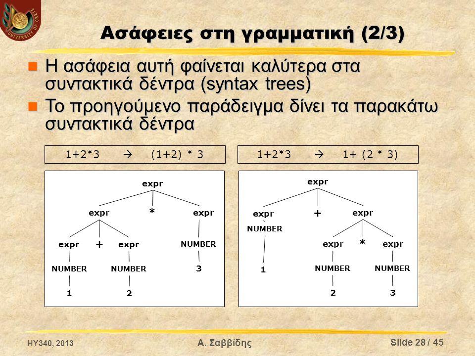 Ασάφειες στη γραμματική (2/3)