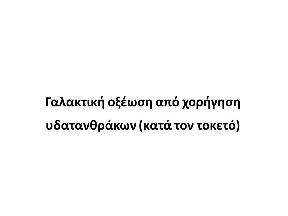 Γαλακτική οξέωση από χορήγηση υδατανθράκων (κατά τον τοκετό)