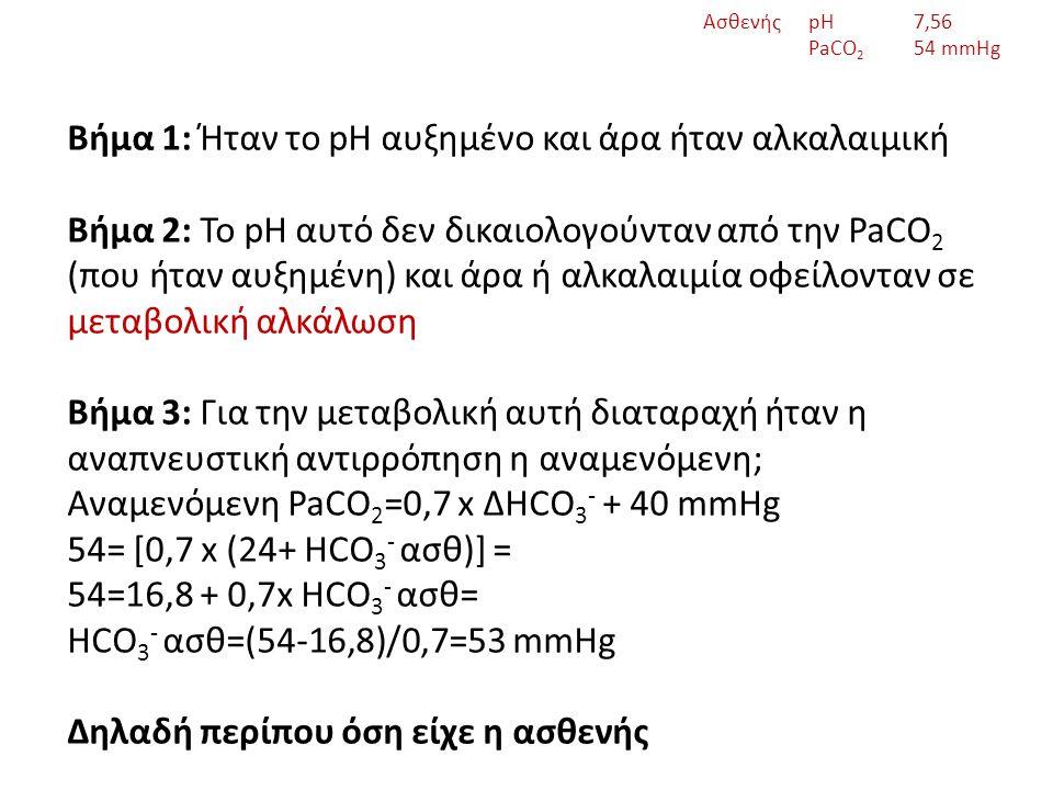 Βήμα 1: Ήταν το pH αυξημένο και άρα ήταν αλκαλαιμική