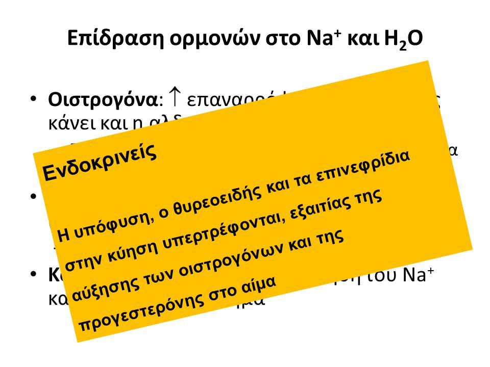 Επίδραση ορμονών στο Na+ και H2O