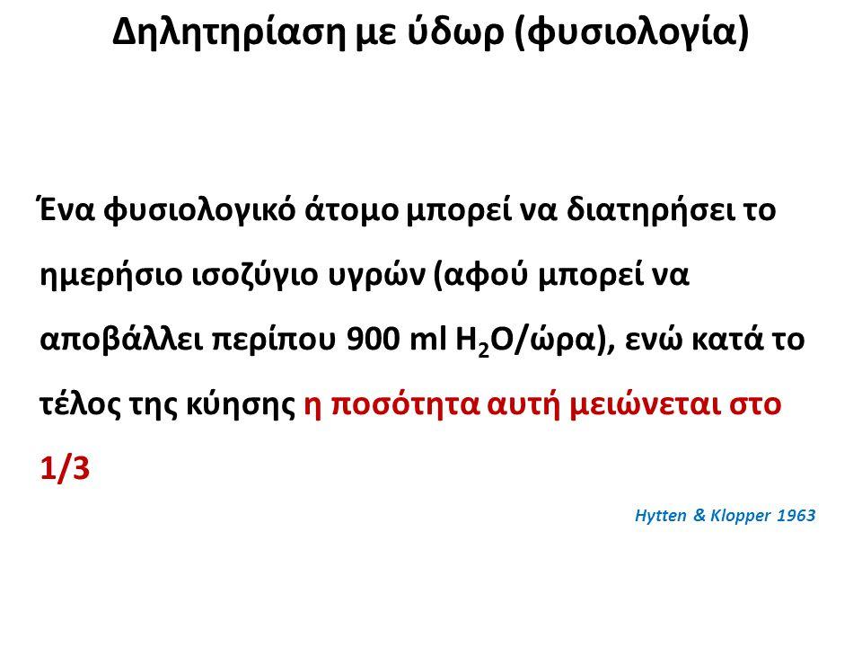 Δηλητηρίαση με ύδωρ (φυσιολογία)