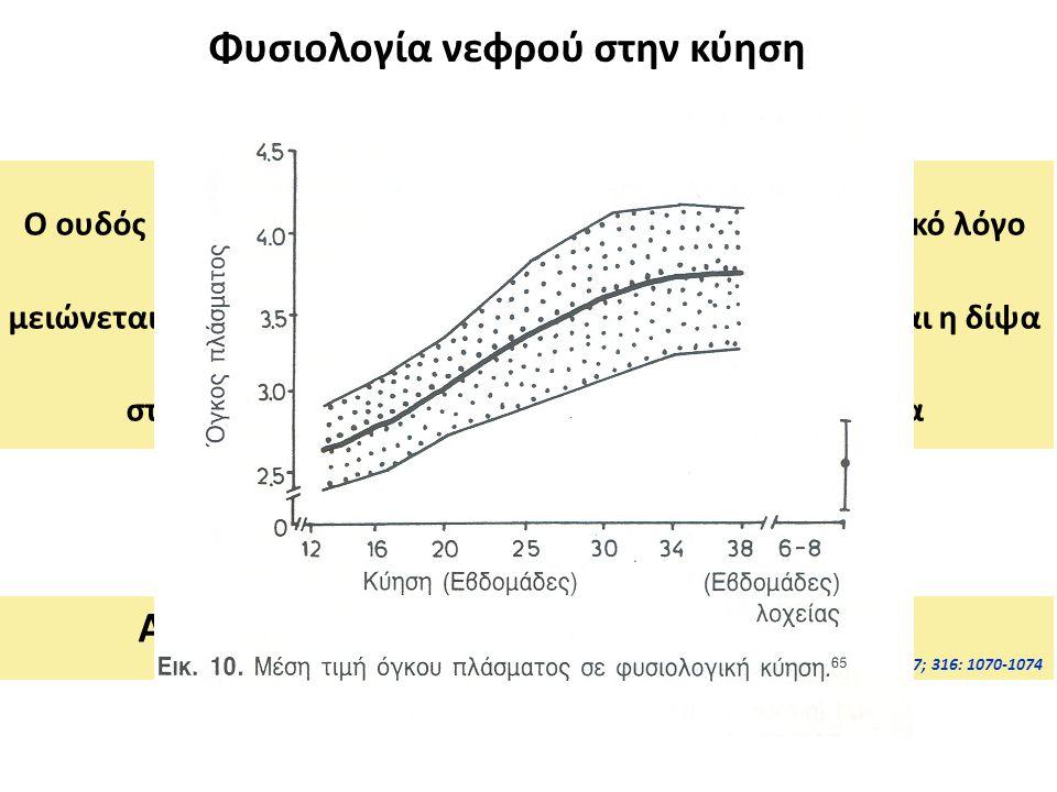 Φυσιολογία νεφρού στην κύηση Αντιμετωπίζεται με DDAVP και όχι με ADH