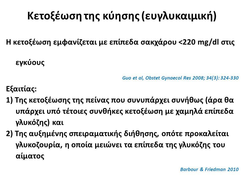 Κετοξέωση της κύησης (ευγλυκαιμική)