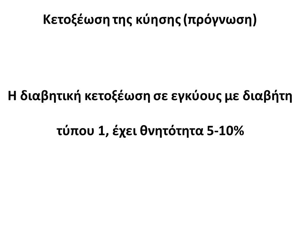 Κετοξέωση της κύησης (πρόγνωση)