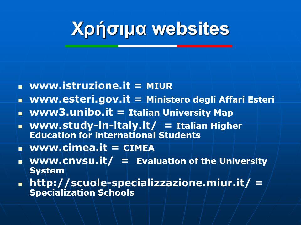 Χρήσιμα websites www.istruzione.it = MIUR