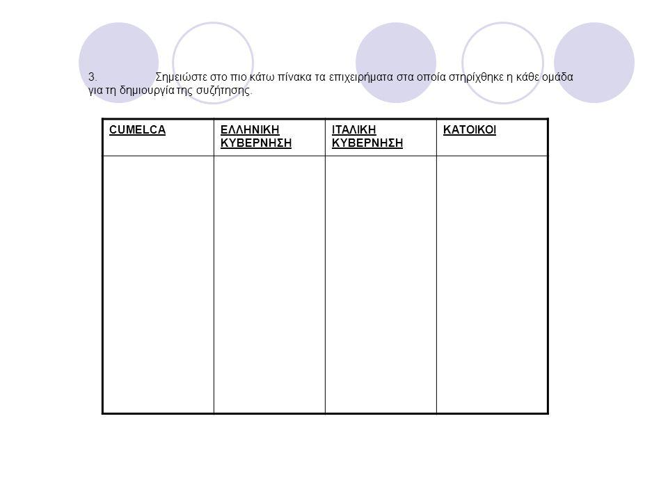 3. Σημειώστε στο πιο κάτω πίνακα τα επιχειρήματα στα οποία στηρίχθηκε η κάθε ομάδα για τη δημιουργία της συζήτησης.