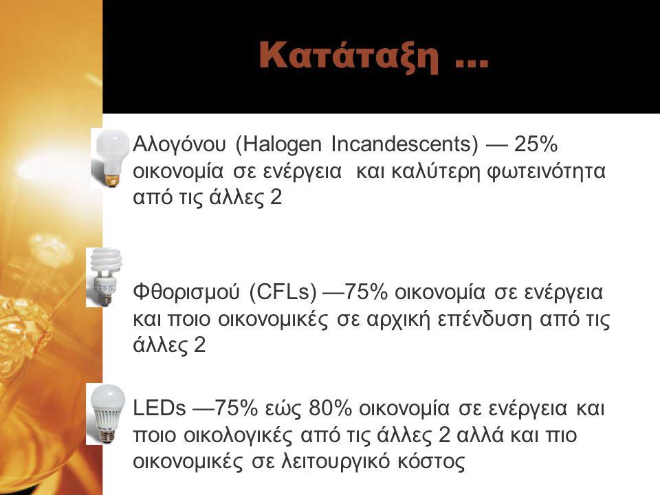 Κατάταξη … Αλογόνου (Halogen Incandescents) — 25% οικονομία σε ενέργεια και καλύτερη φωτεινότητα από τις άλλες 2.