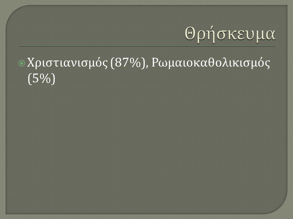Θρήσκευμα Χριστιανισμός (87%), Ρωμαιοκαθολικισμός (5%)