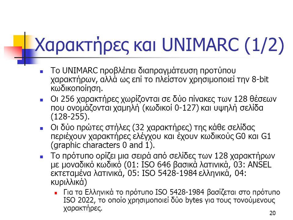 Χαρακτήρες και UNIMARC (1/2)