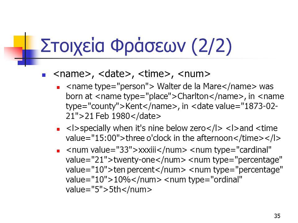 Στοιχεία Φράσεων (2/2) <name>, <date>, <time>, <num>