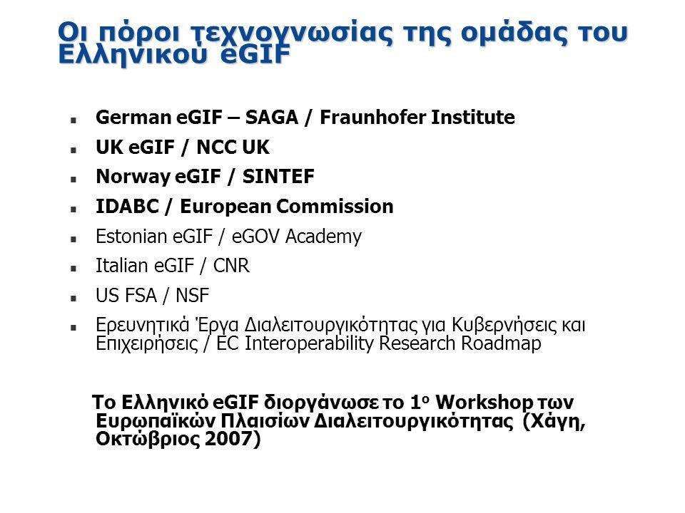 Οι πόροι τεχνογνωσίας της ομάδας του Ελληνικού eGIF