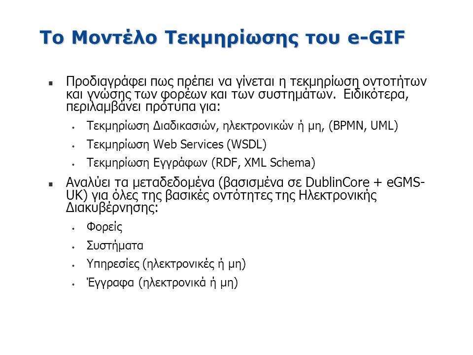 Το Μοντέλο Τεκμηρίωσης του e-GIF