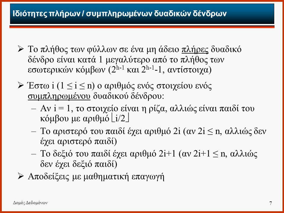 Ιδιότητες πλήρων / συμπληρωμένων δυαδικών δένδρων