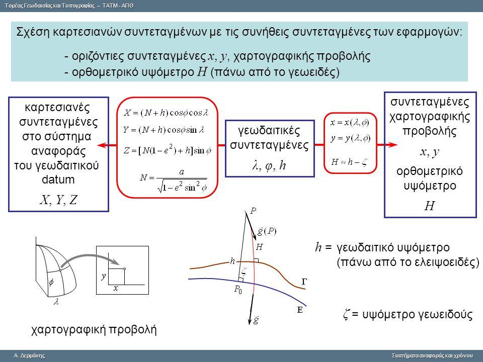 h = γεωδαιτικό υψόμετρο
