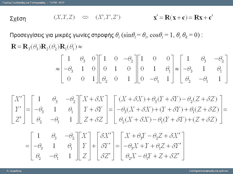 Σχέση Προσεγγίσεις για μικρές γωνίες στροφής θi (sinθi = θi, cosθi = 1, θi θk = 0) :