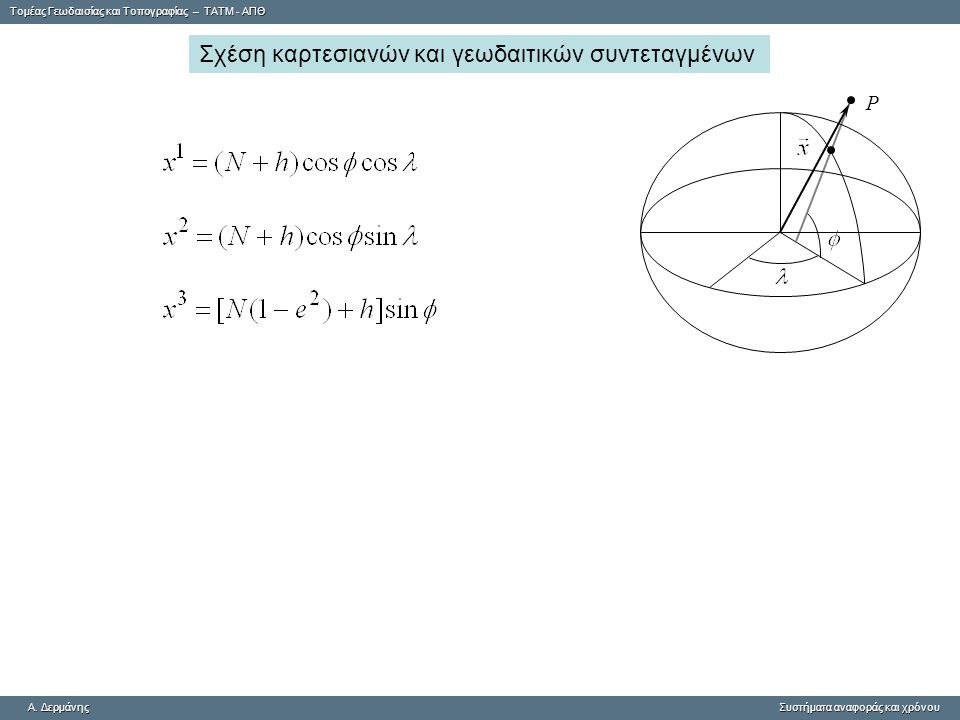 Σχέση καρτεσιανών και γεωδαιτικών συντεταγμένων
