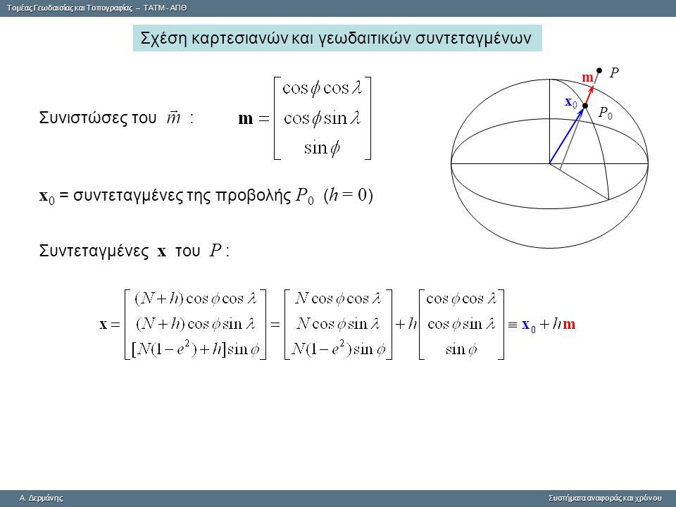 x0 = συντεταγμένες της προβολής P0 (h = 0)