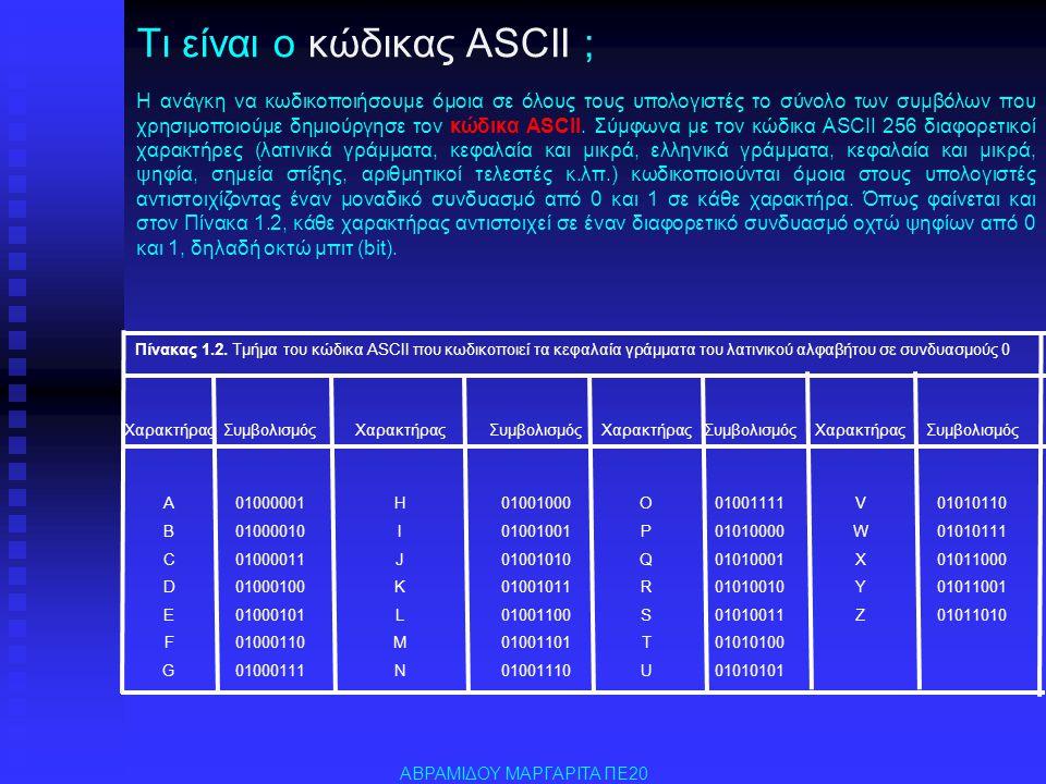 Τι είναι ο κώδικας ASCII ;