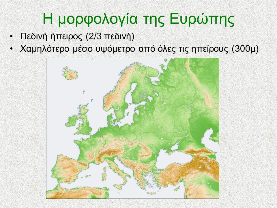 Η μορφολογία της Ευρώπης