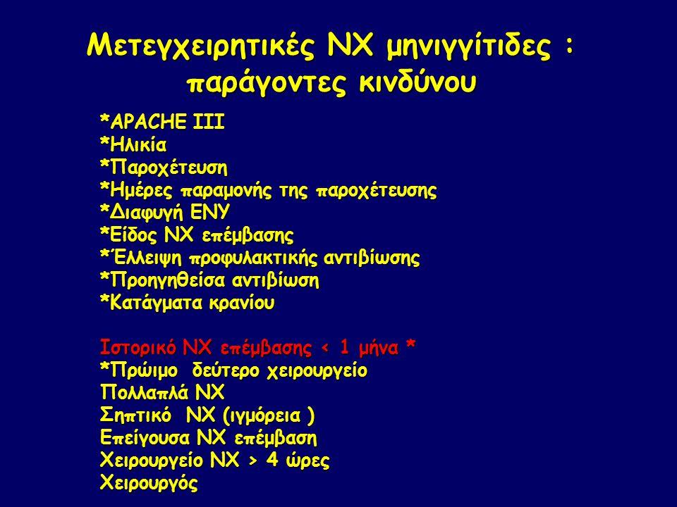 Μετεγχειρητικές ΝΧ μηνιγγίτιδες :