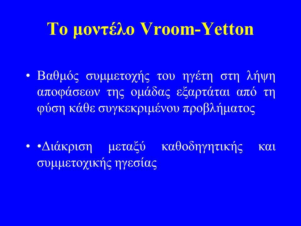Το μοντέλο Vroom-Yetton