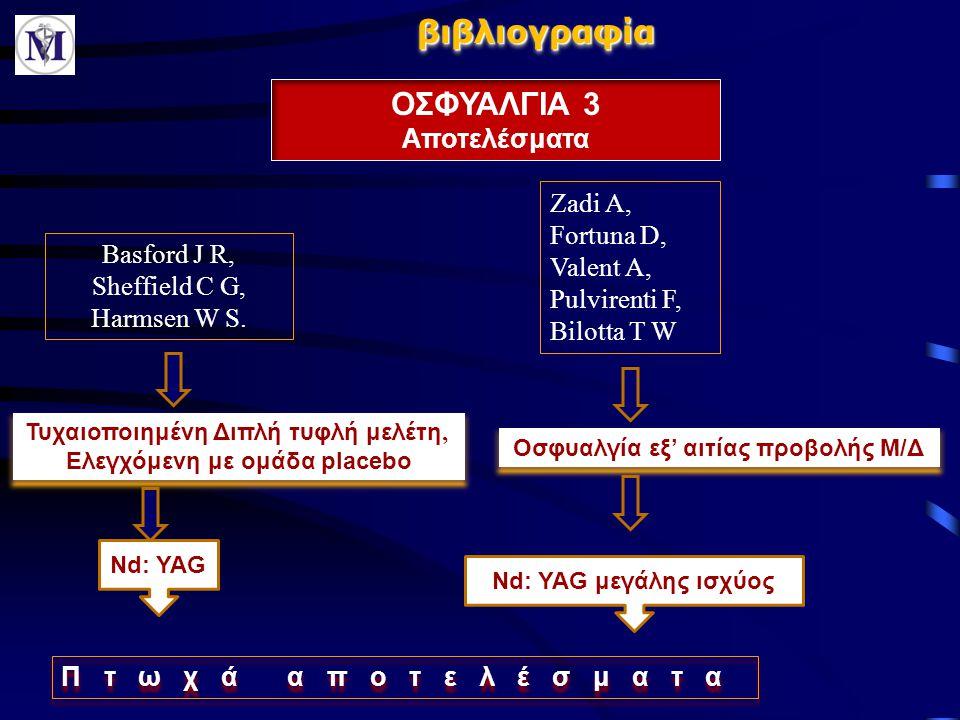 βιβλιογραφία ΟΣΦΥΑΛΓΙΑ 3 Αποτελέσματα