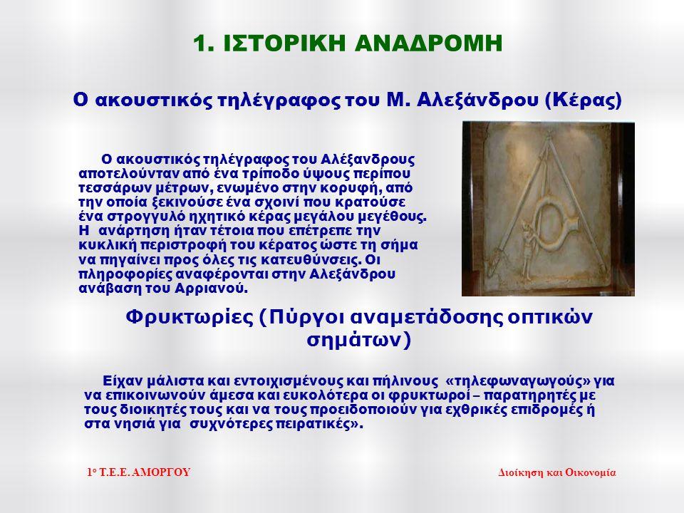 Ο ακουστικός τηλέγραφος του Μ. Αλεξάνδρου (Κέρας)