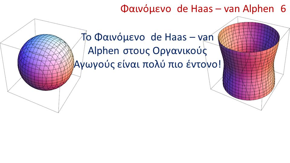 Φαινόμενο de Haas – van Alphen 6