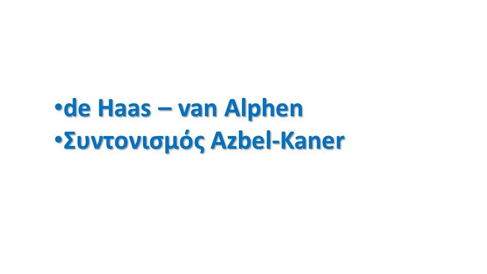 de Haas – van Alphen Συντονισμός Azbel-Kaner