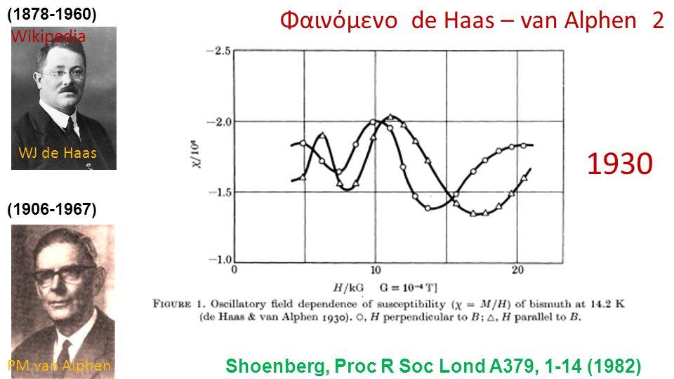 Φαινόμενο de Haas – van Alphen 2