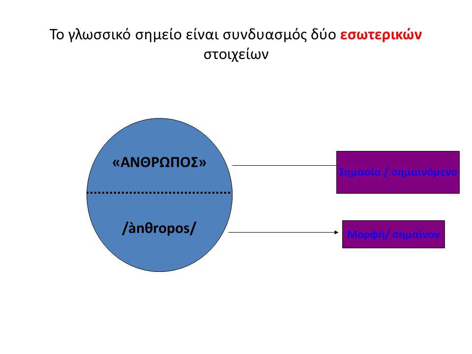 Το γλωσσικό σημείο είναι συνδυασμός δύο εσωτερικών στοιχείων